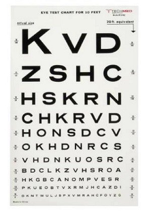 Snellen Eye Test Charts - Illuminated